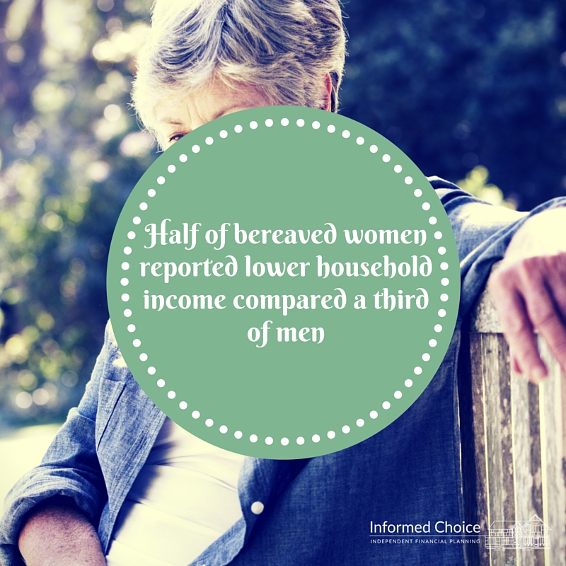 Women suffer more from losing a partner