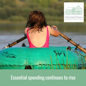 Essential spending continues to rise